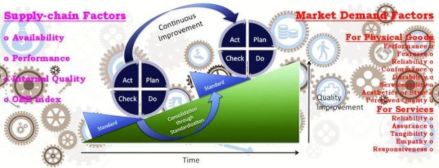 A Framework for Quality Improvementz_940x360