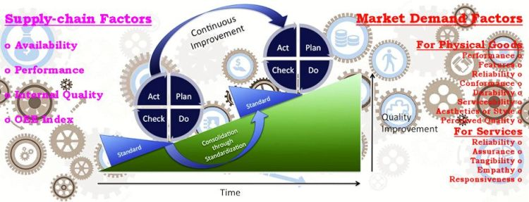 A Framework for Quality Improvementz_940x360